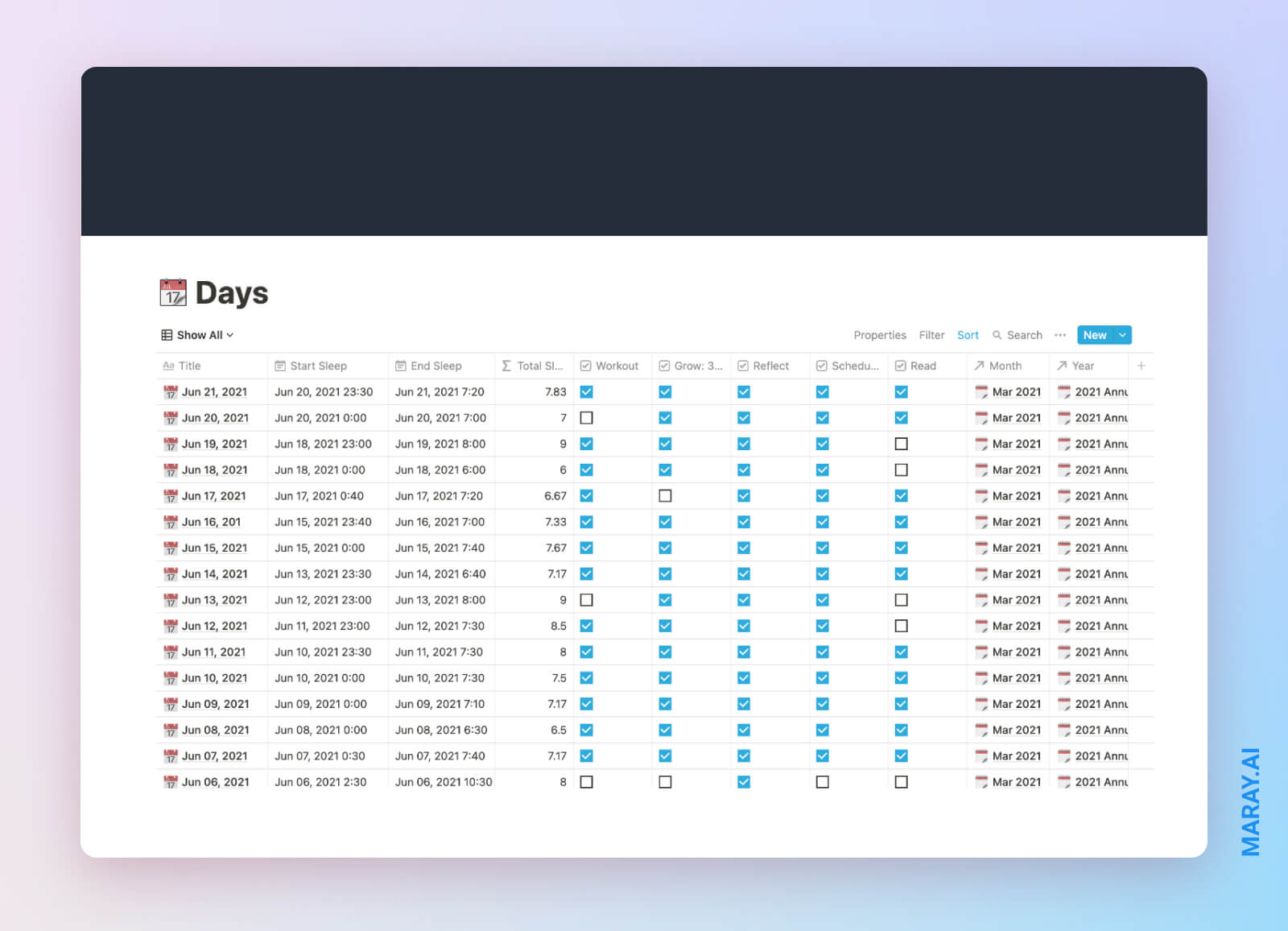 Journaling database in Notion for habit tracking.