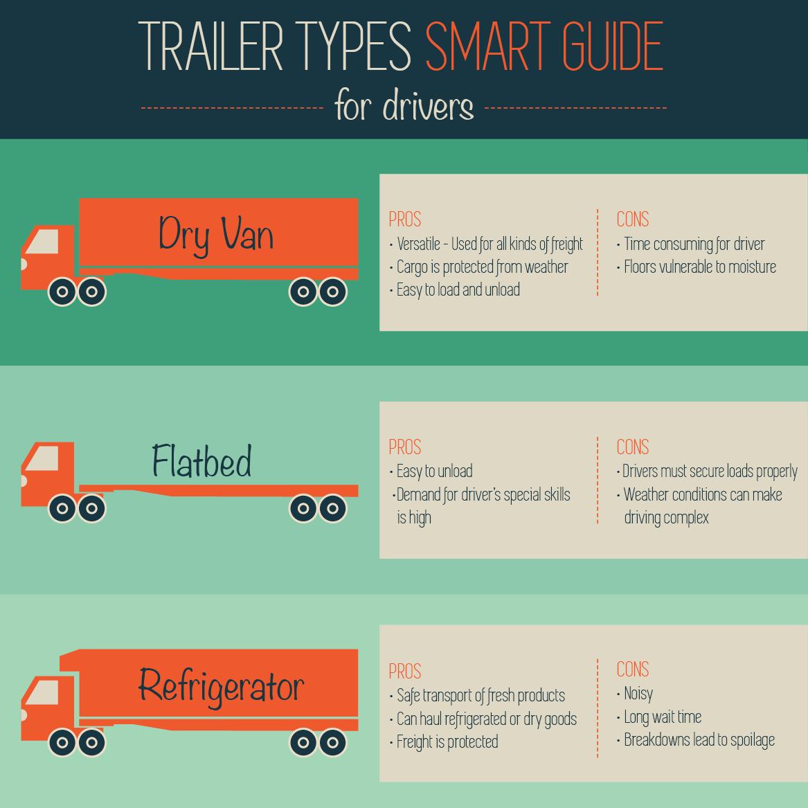 trailer types