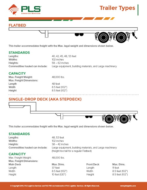 Trailer Equipment Guide Are you Using the Best Trailer for your Shipments