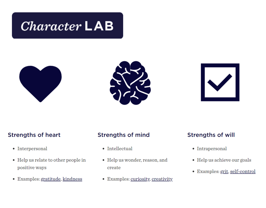 Character lab 3 definitions of character