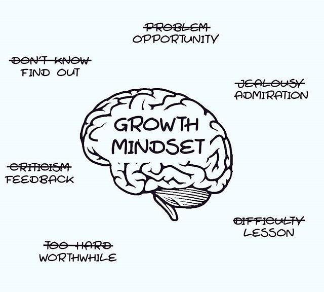 teaching child a growth mindset