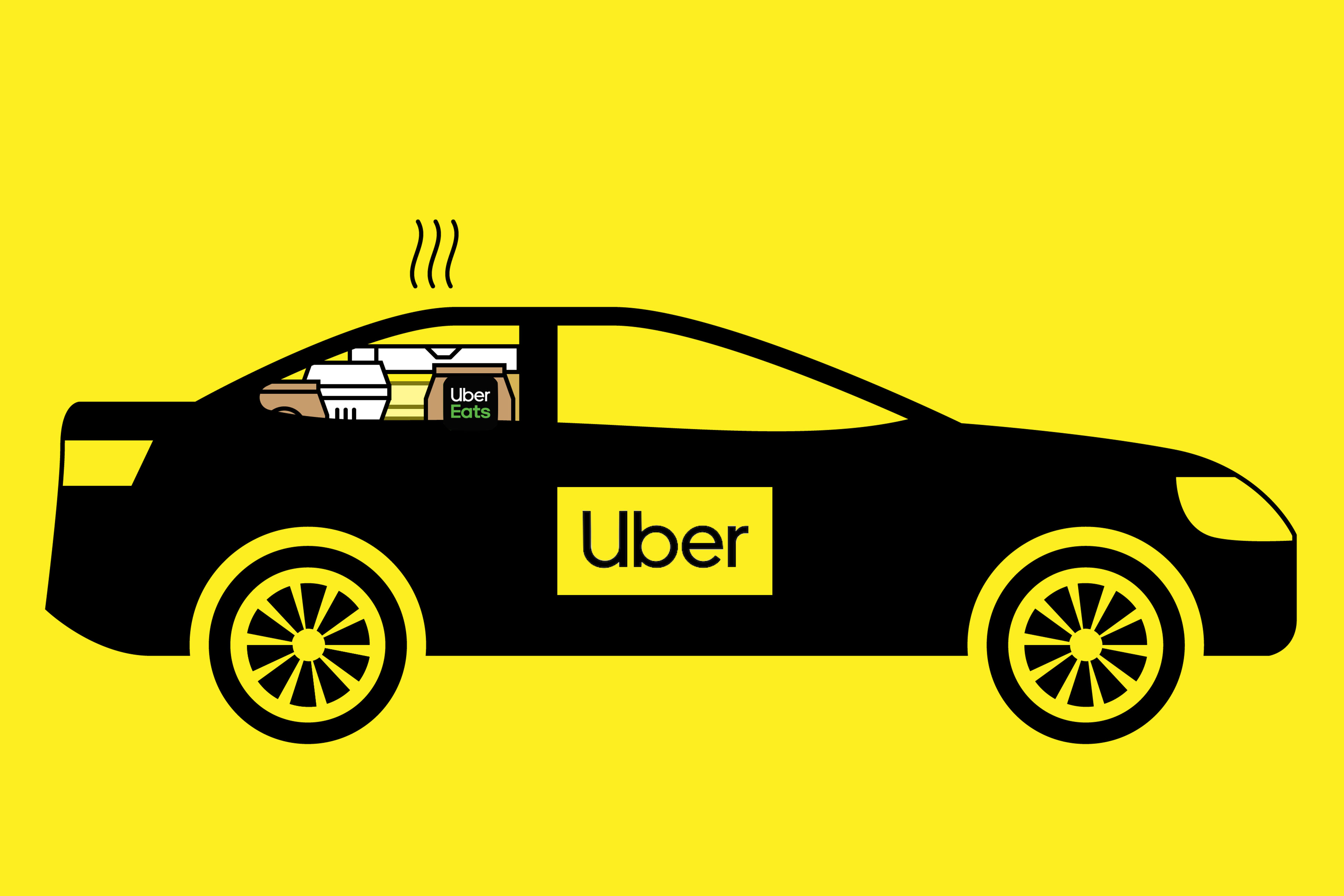 Uber Services | Set Right Automotives