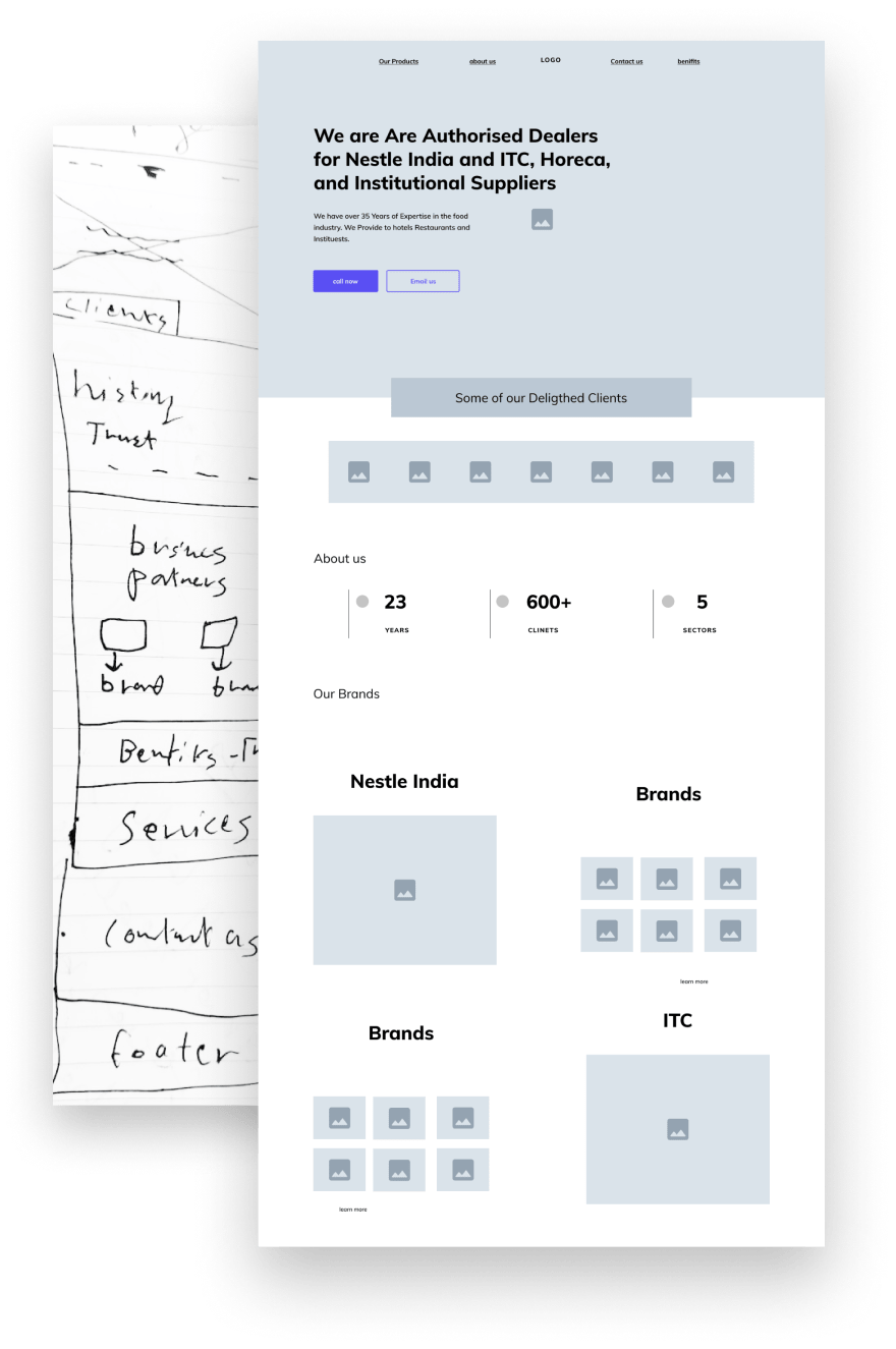 User experience strategy- wireframing and image of drawing of a website