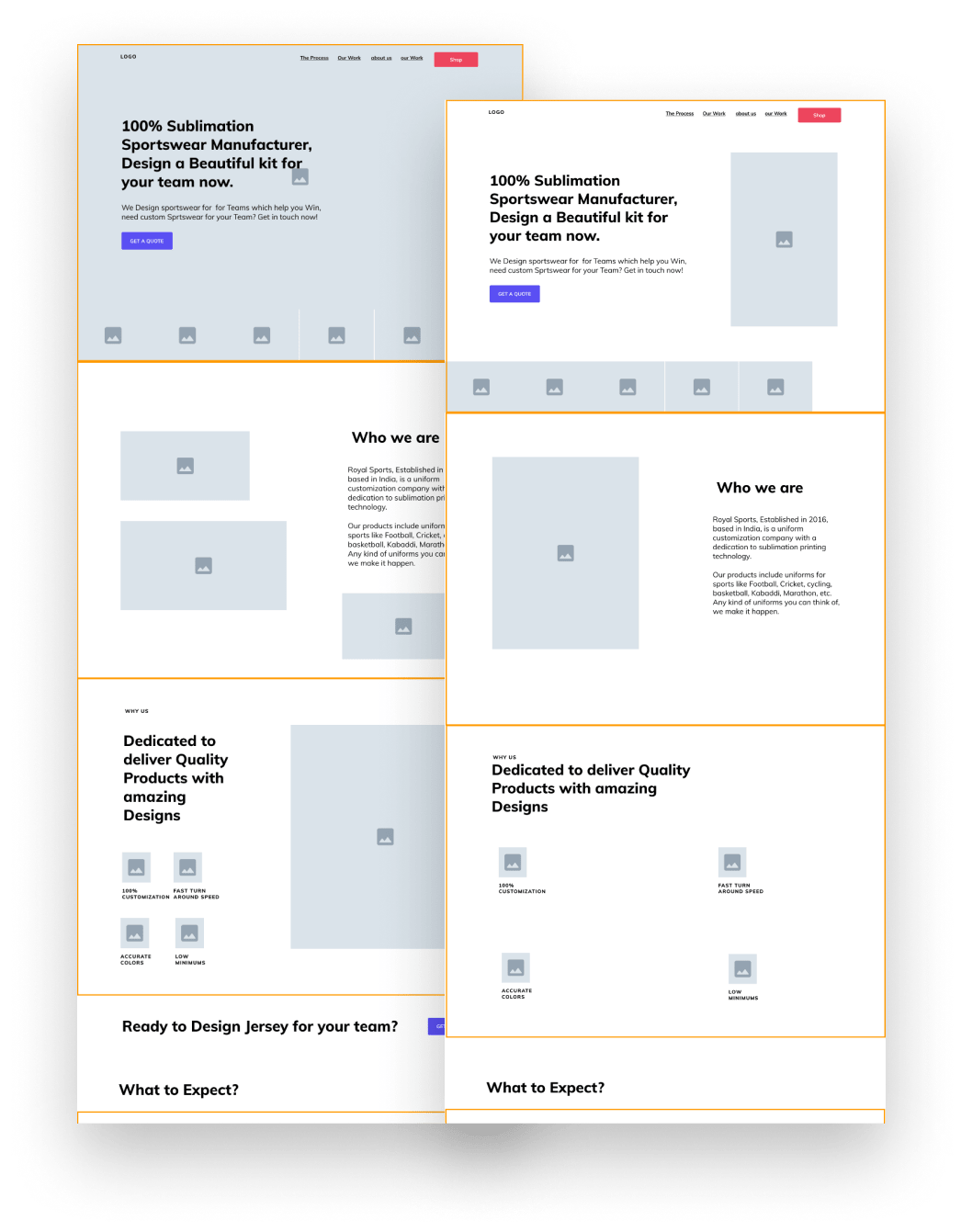 UX Strategy- Userflow,Structure & Wireframing