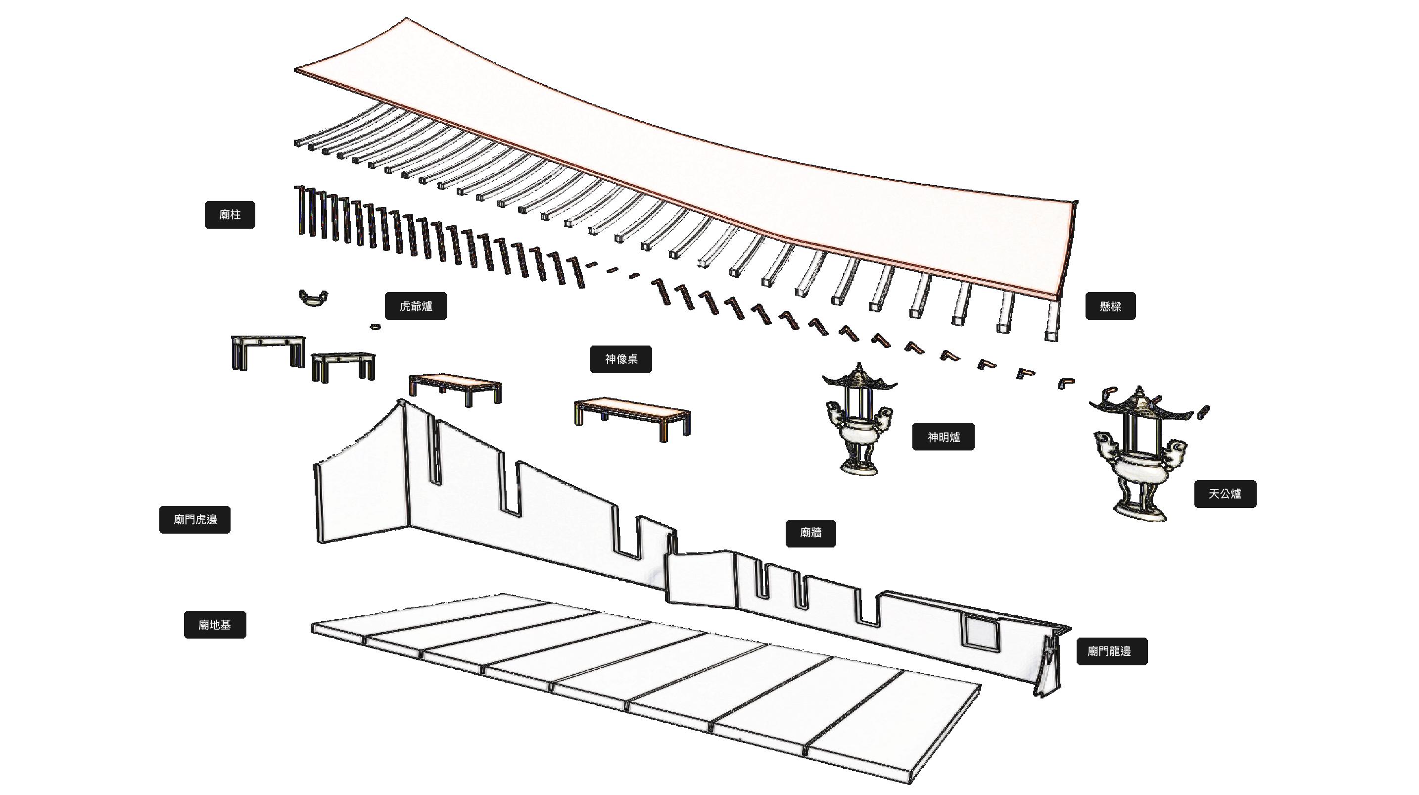 蓋廟建物捐贈