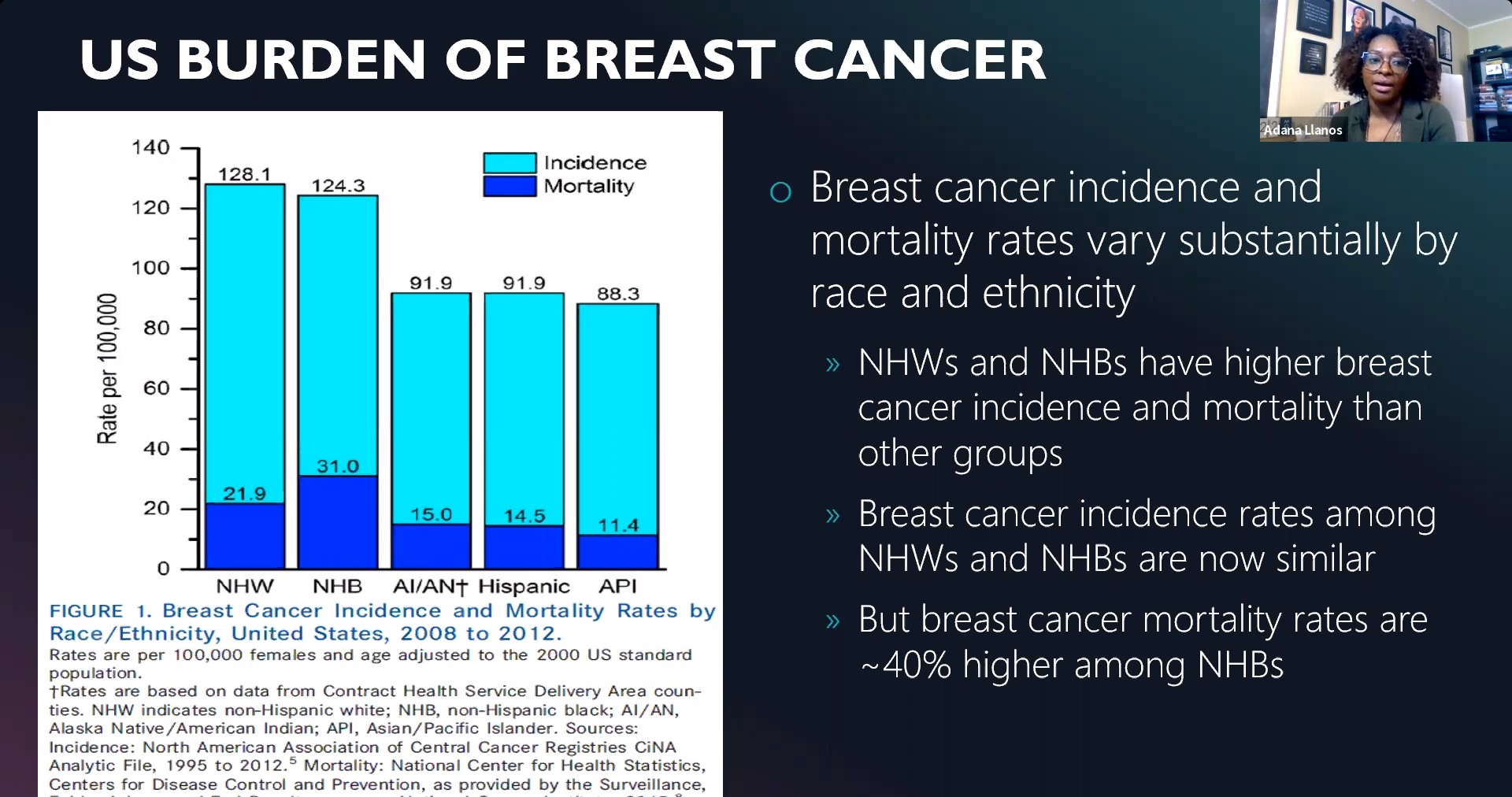Exploration of Personal Care Products as Environmental Risk Factors for Breast Cancer