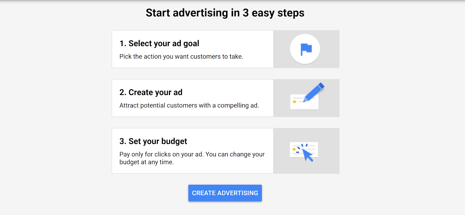 Google Ads Smart Campaign - Step 2