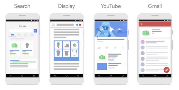 Google search ads, Google display ads, Google video ads, Google Gmail ads