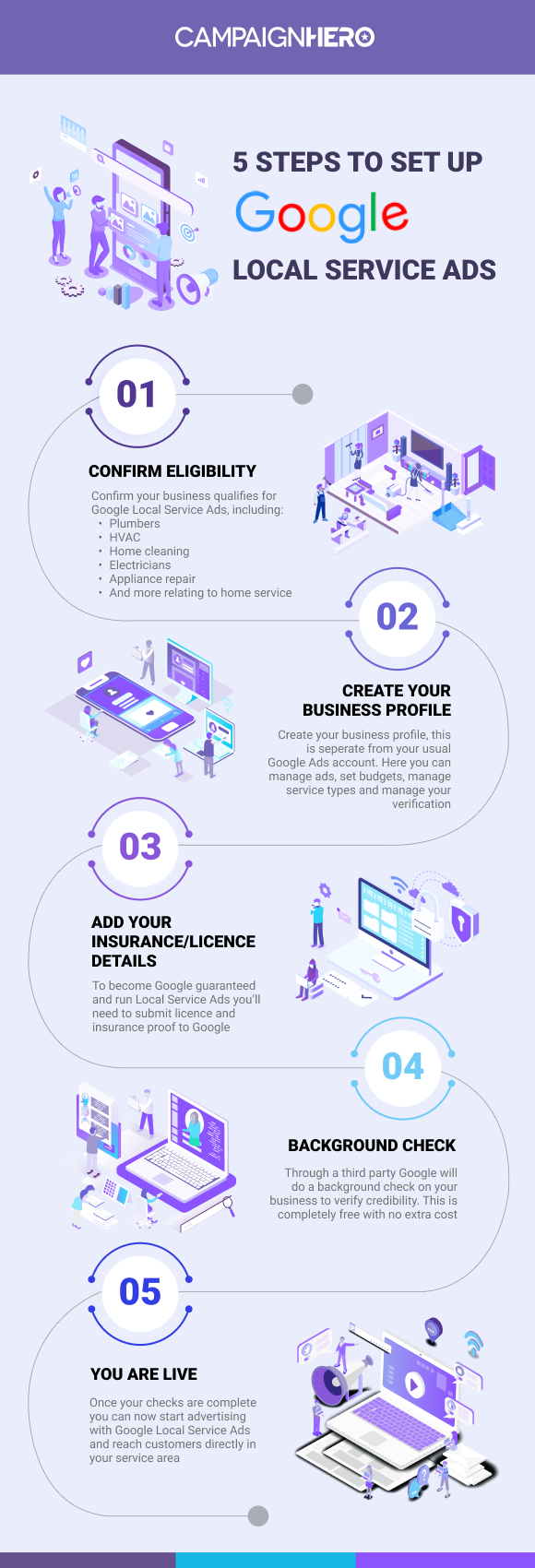 5 steps to set up google local service ads infographic