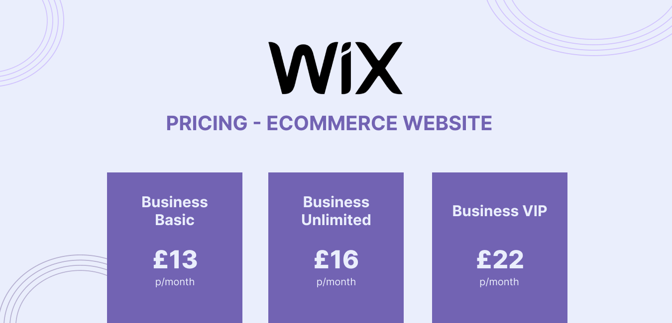 Wix eCommerce Website Creation Pricing