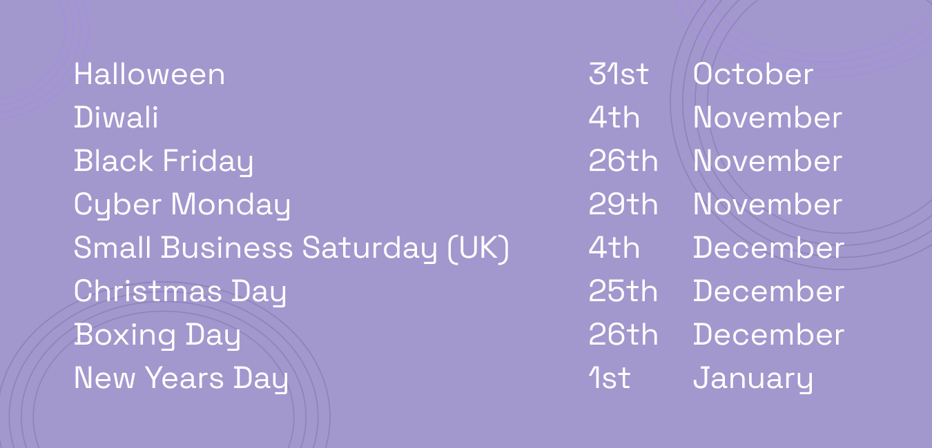 Holiday Dates For Q4 2021