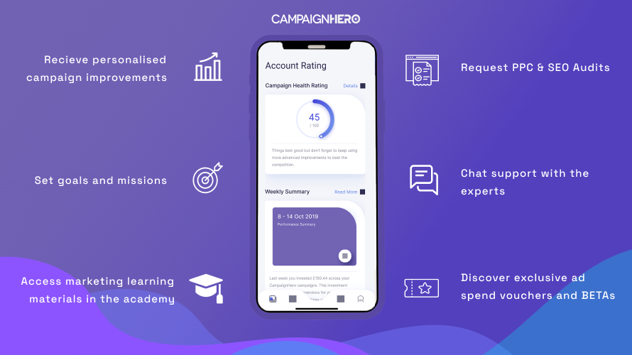 CampaignHero features and support