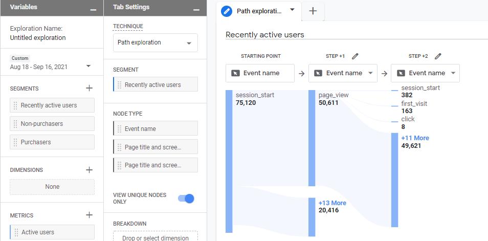Google Analytics 4 User Interface and Dashboard