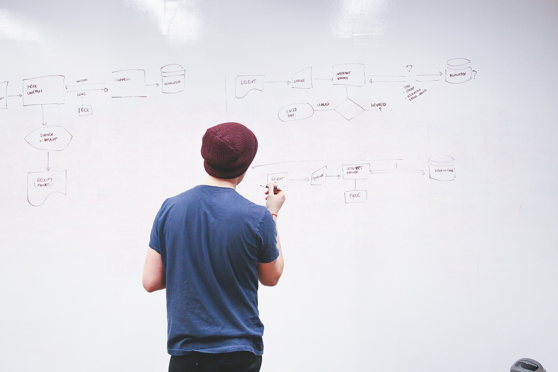 A UX designer's guide to user flows