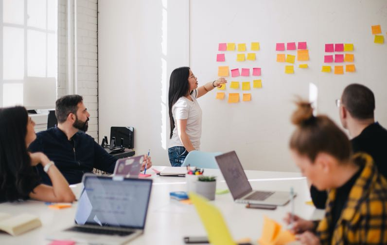 How to write a product hypothesis