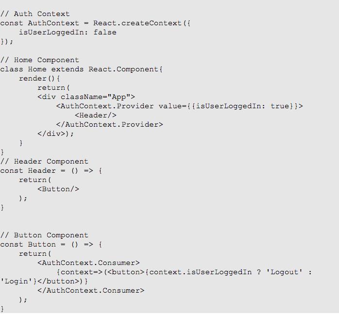 Context API is react version 16.3.0