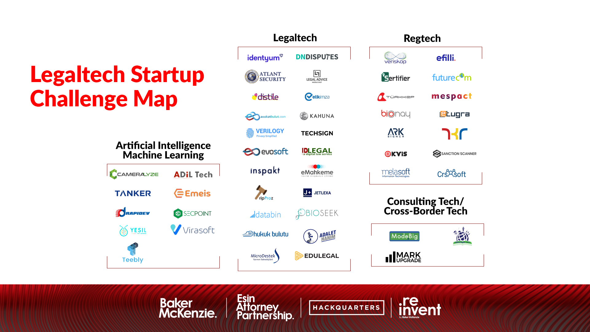 The Digitalization of Legal Sector Through Startups