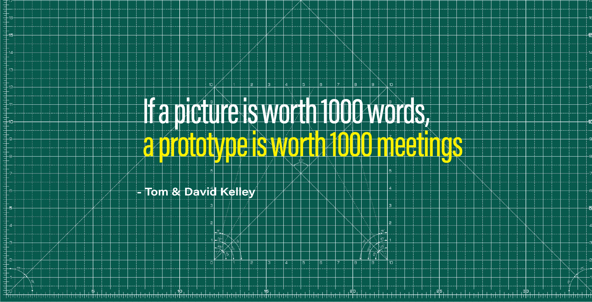Prototype (tangible ideating) skill/tool