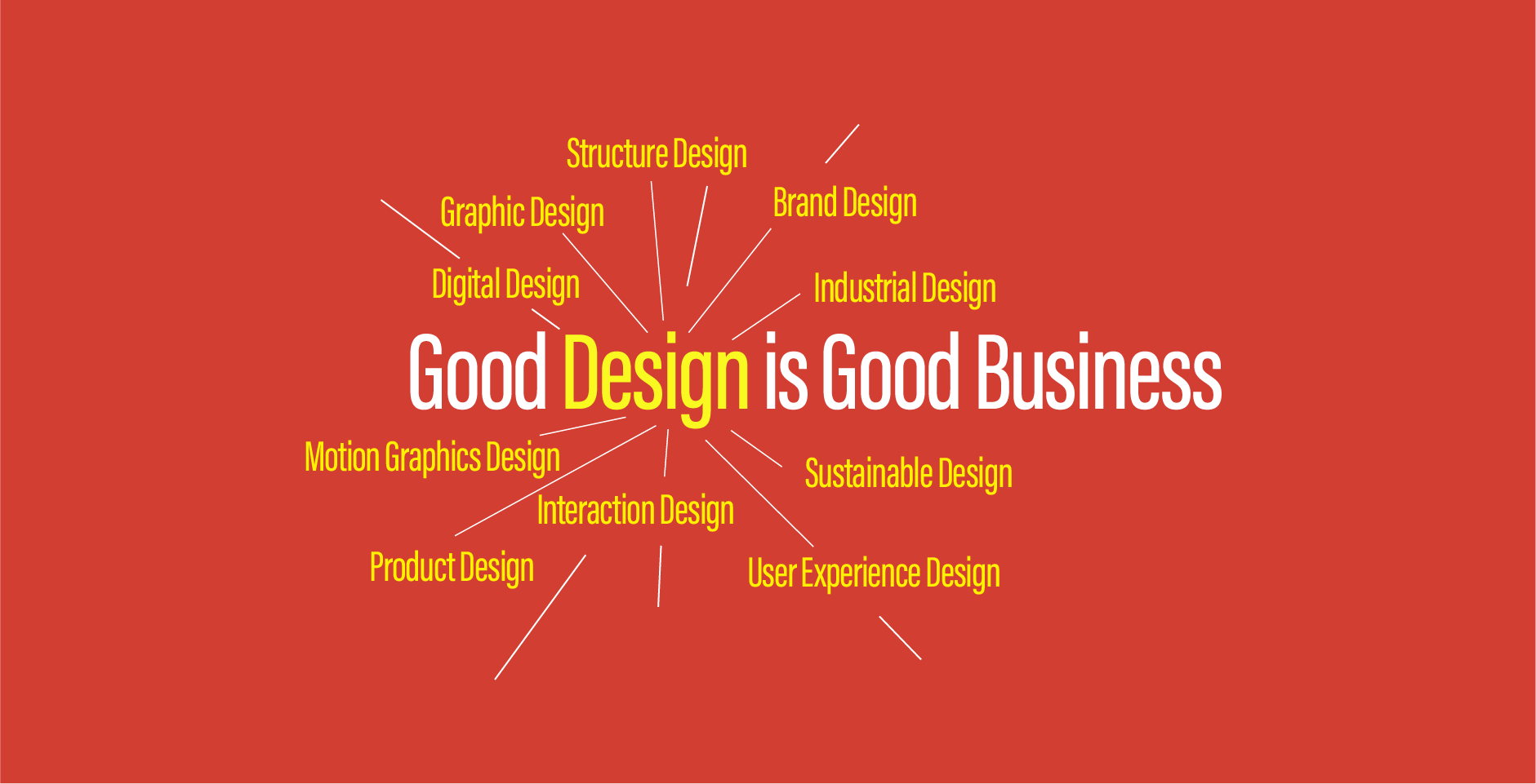 The correct view of the quote 'Good Design is Good Business'