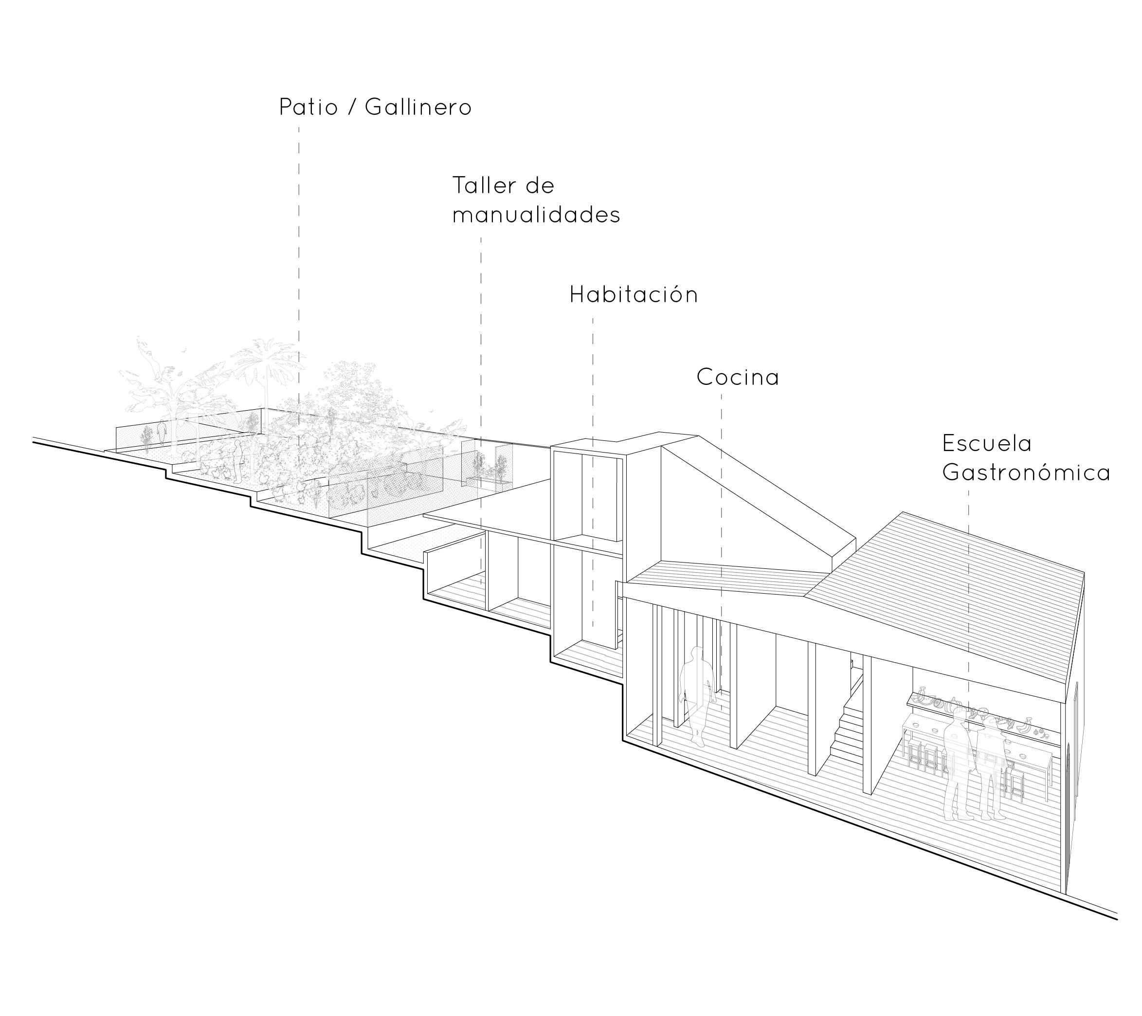 Axonometría de los espacios culturales que forman parta de la casa del Señor Calixto