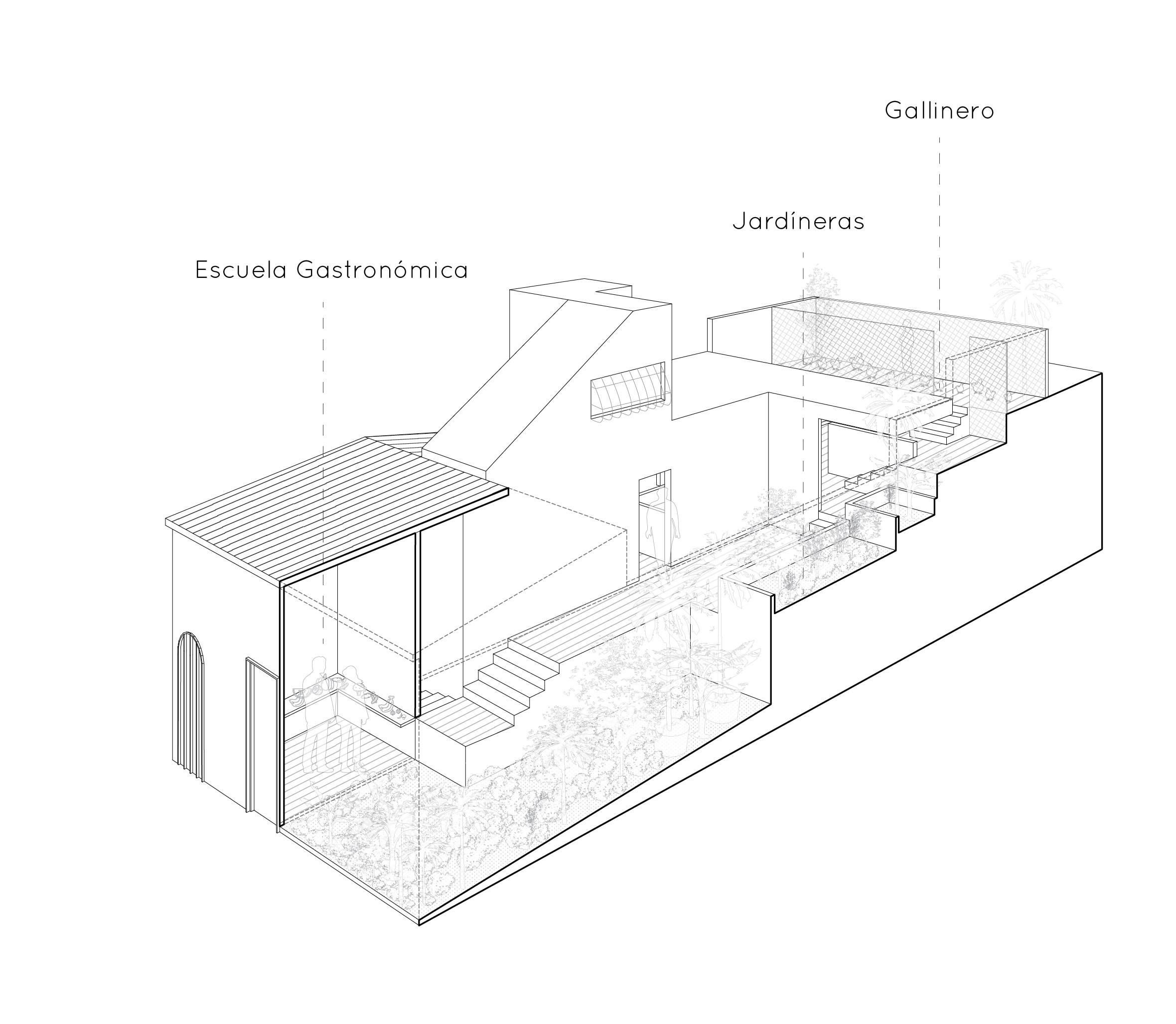 Axonometría de la casa del Señor Calixto