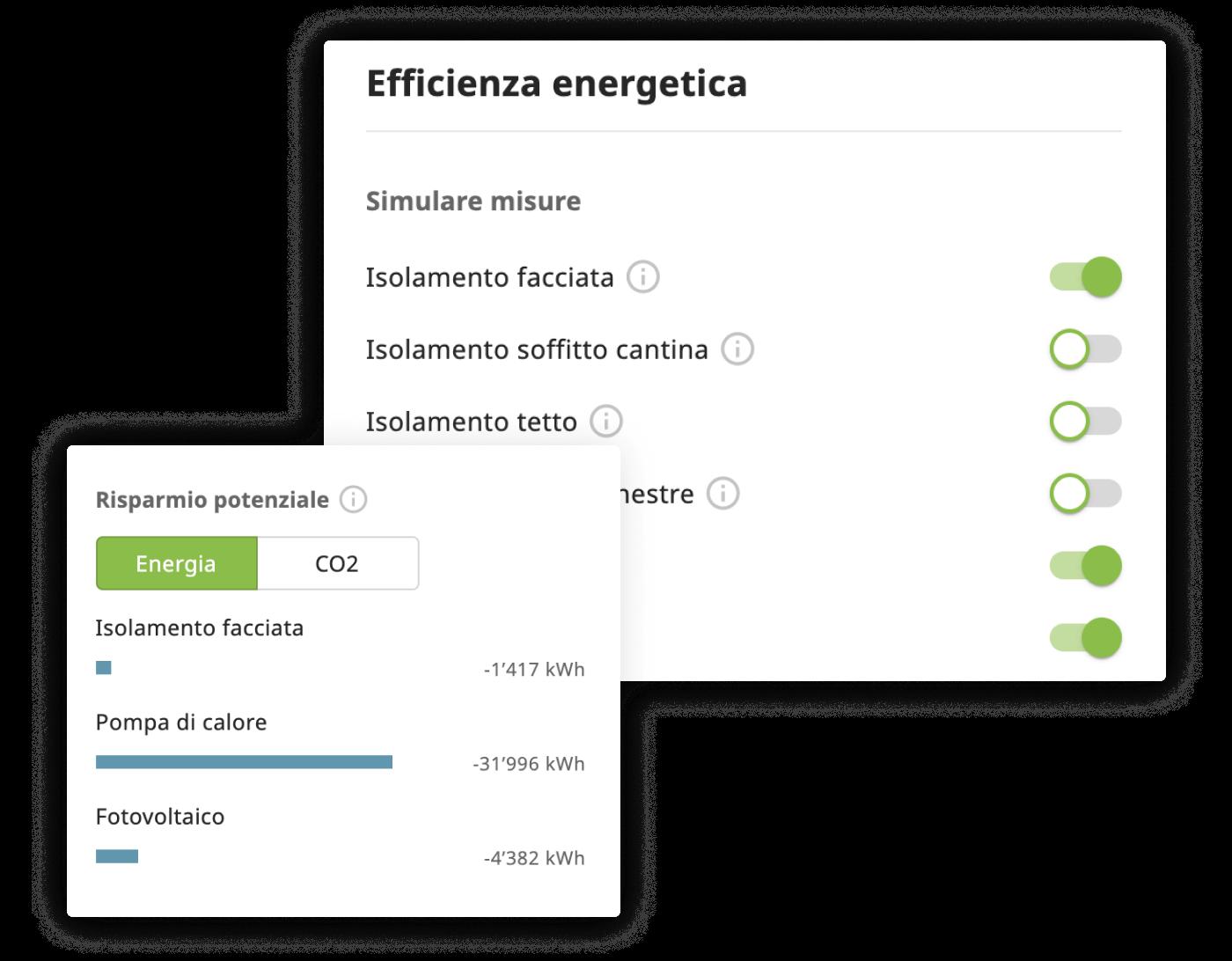 Calcolatore energetico Houzy