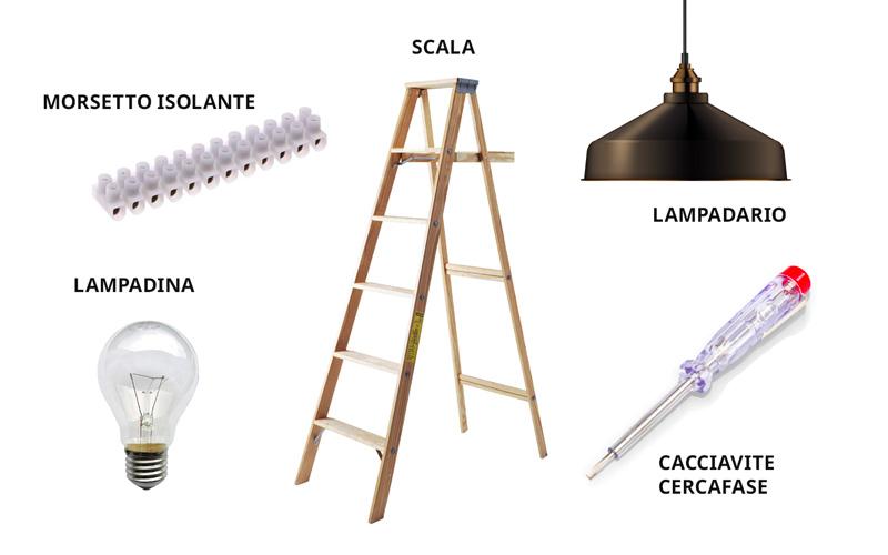 strumenti per montare un lampadario
