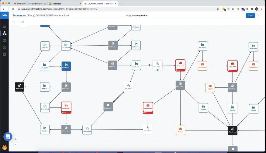Multichannel workflow setup on LaGrowthMachine