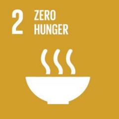 United Nations Goals 2 Zero Hunger