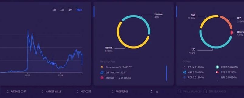crypto portfolio common mistakes