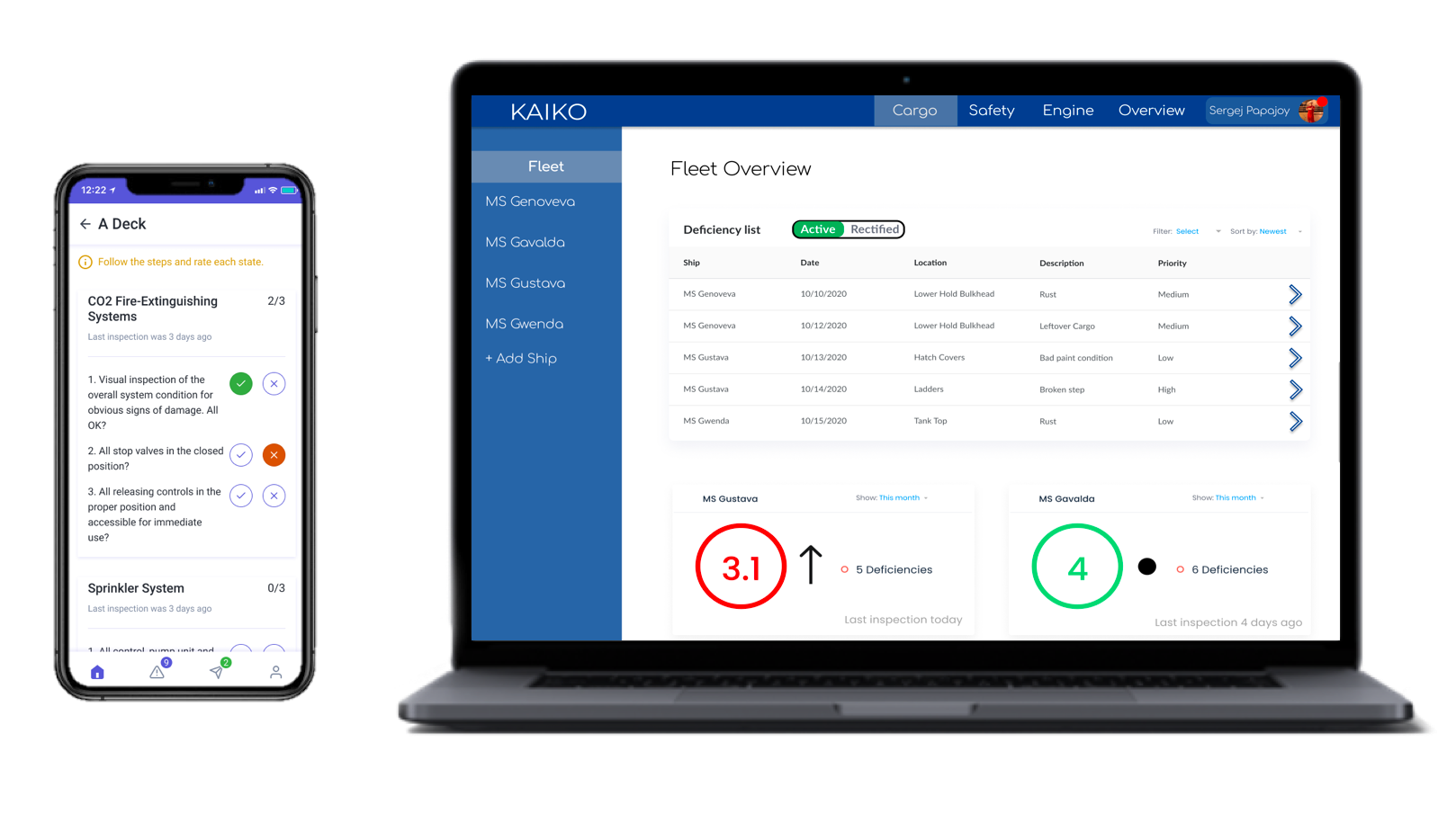 Kaiko Systems App & dashboard