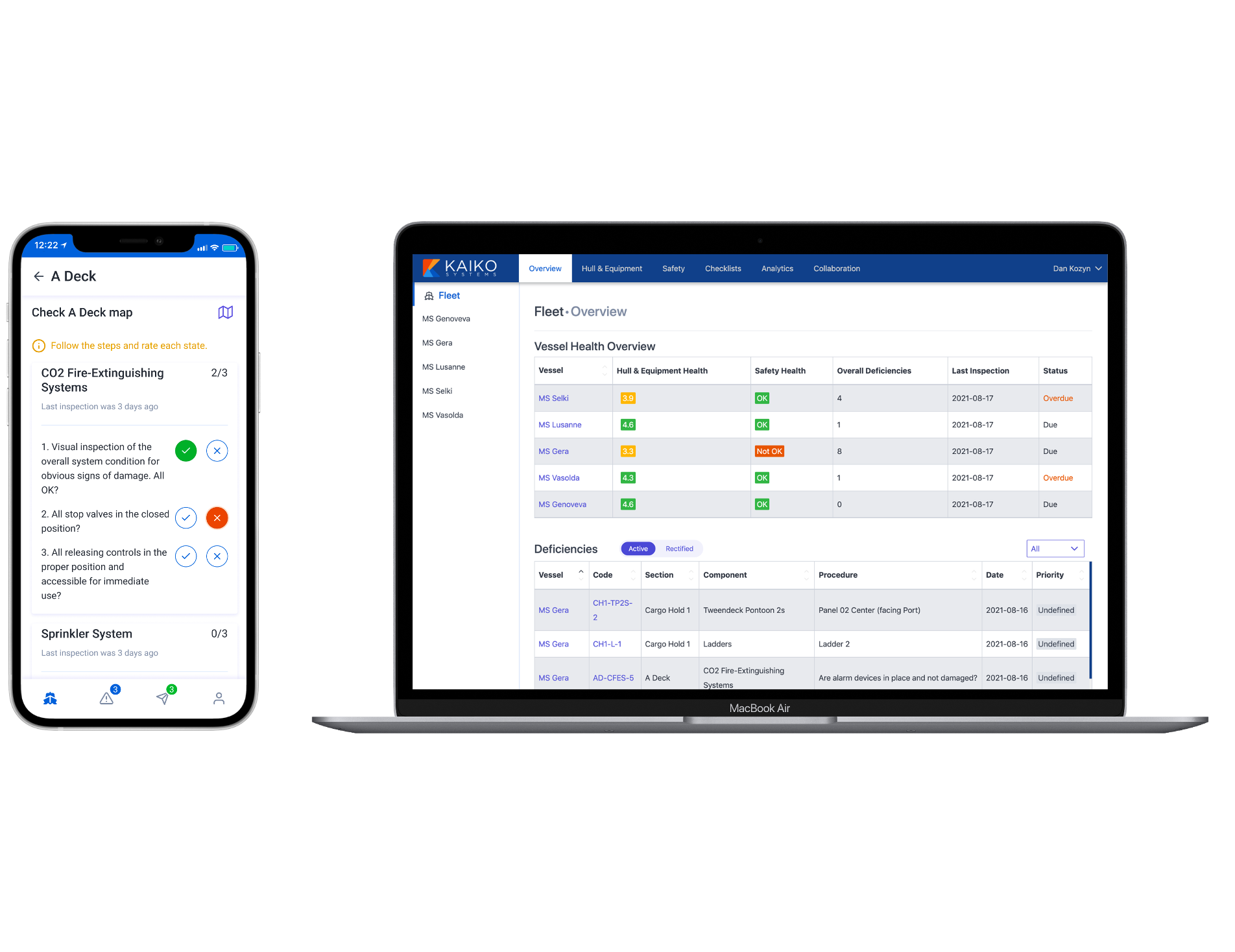 Kaiko Systems Overview Dashboard