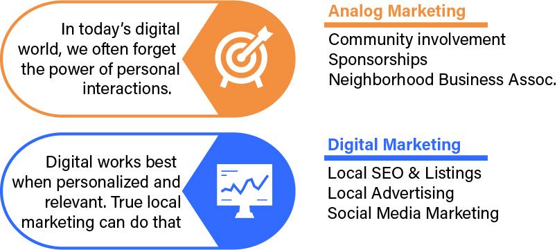 Local Analog and Digital Marketing