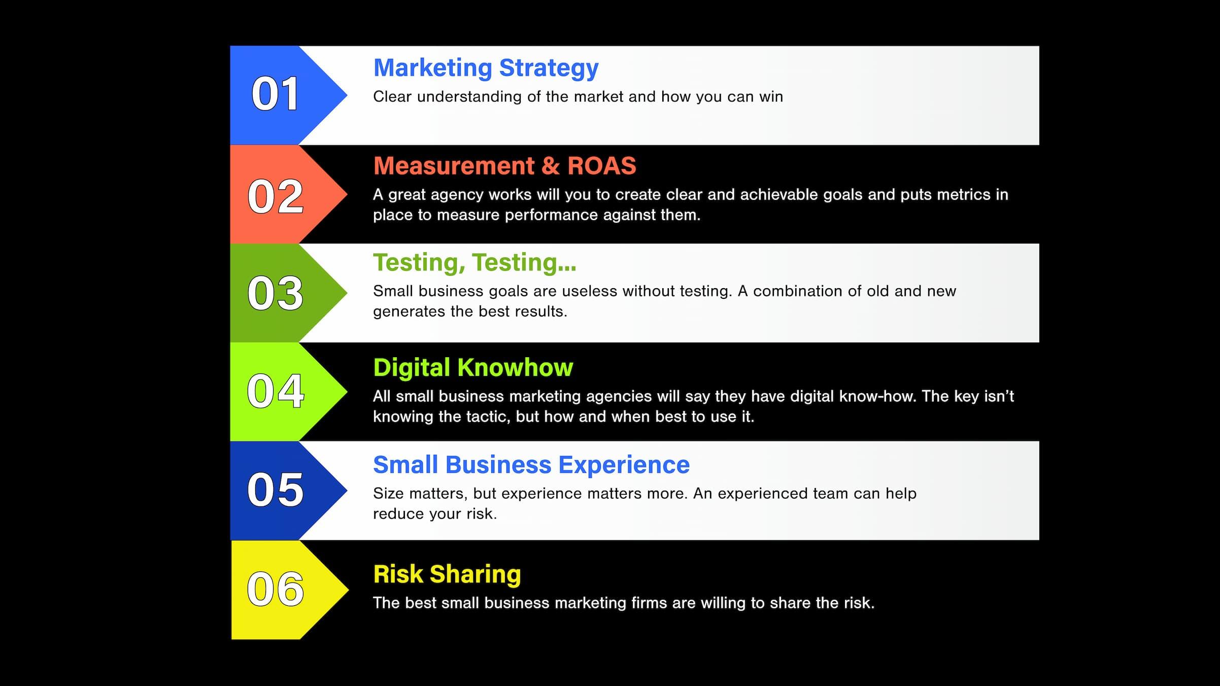 Six Factors when choosing a local marketing firm