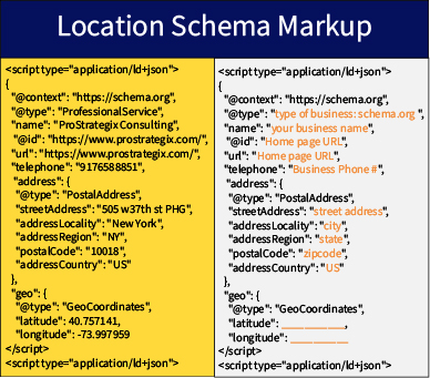 Schema Markup Example Local SEO NYC