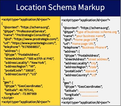 small business seo services example of schema markup