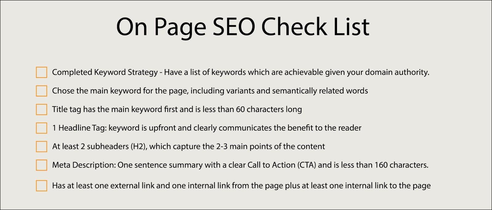 New York SEO On Page SEO checklist