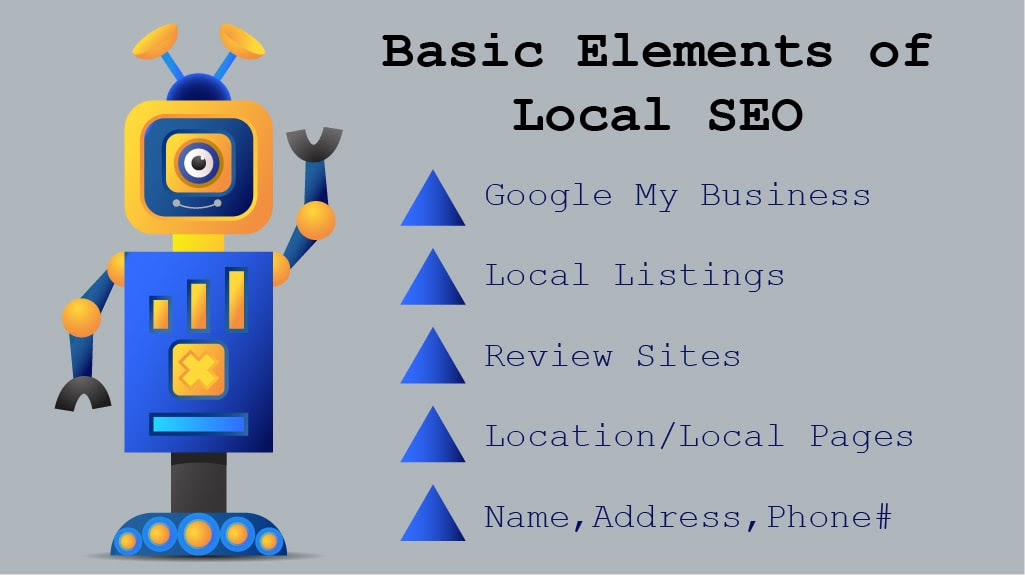 Small Business SEO Services Local SEO