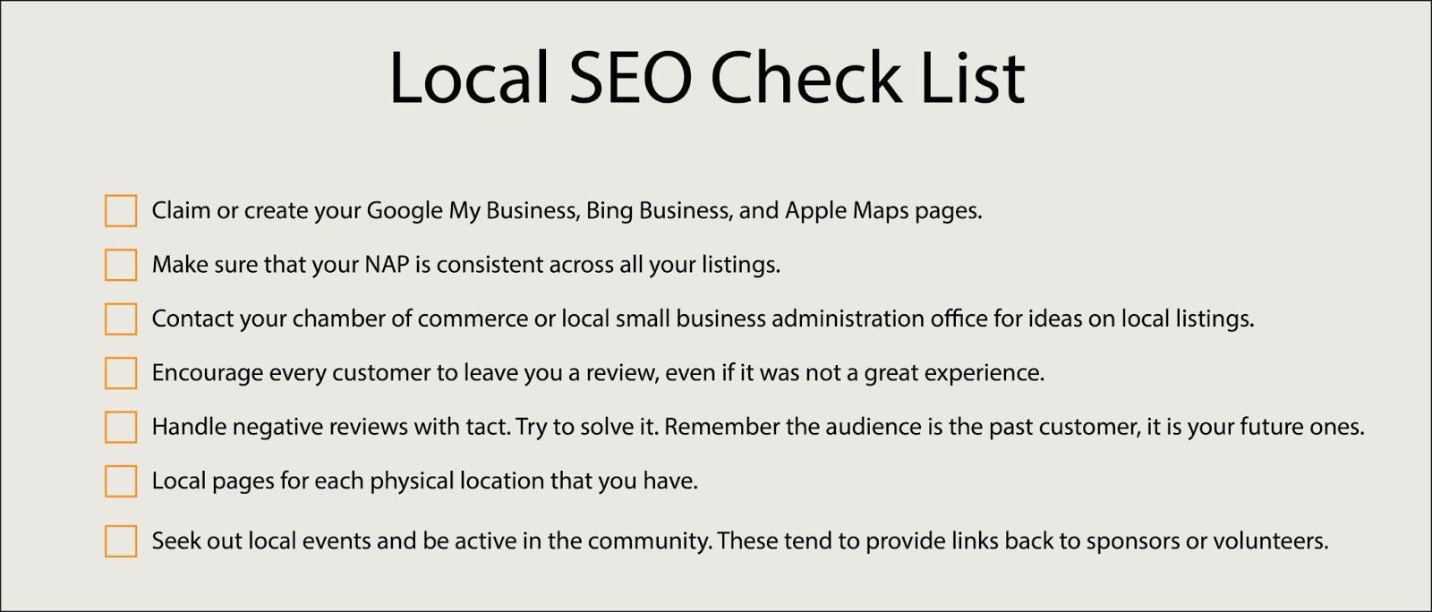 New York SEO Local SEO Checklist