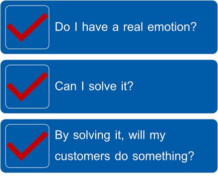 small business marketing insight checklist