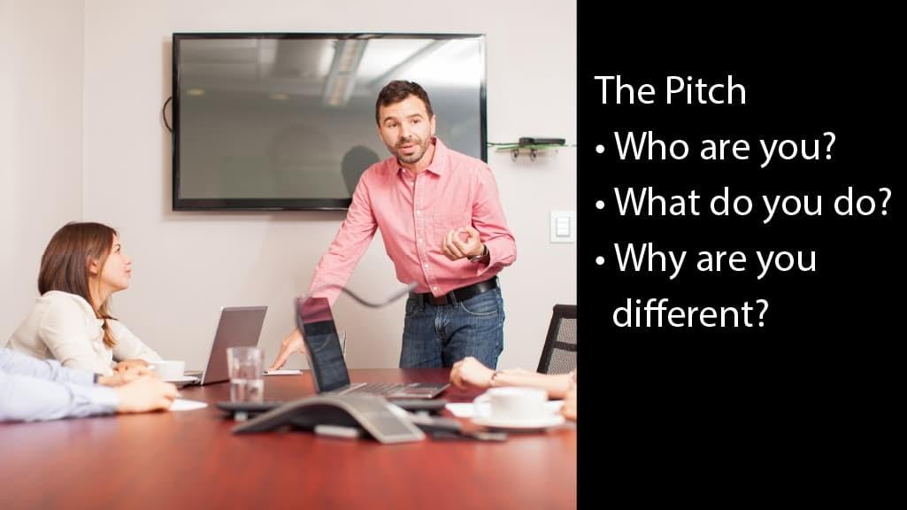 Small Business Marketing - Pitch