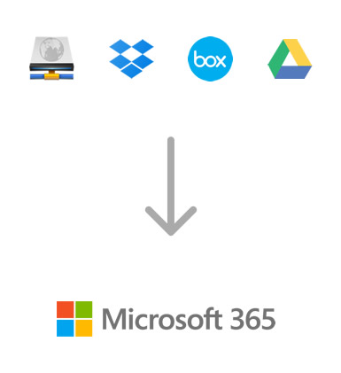 d other cloud platforms to M365