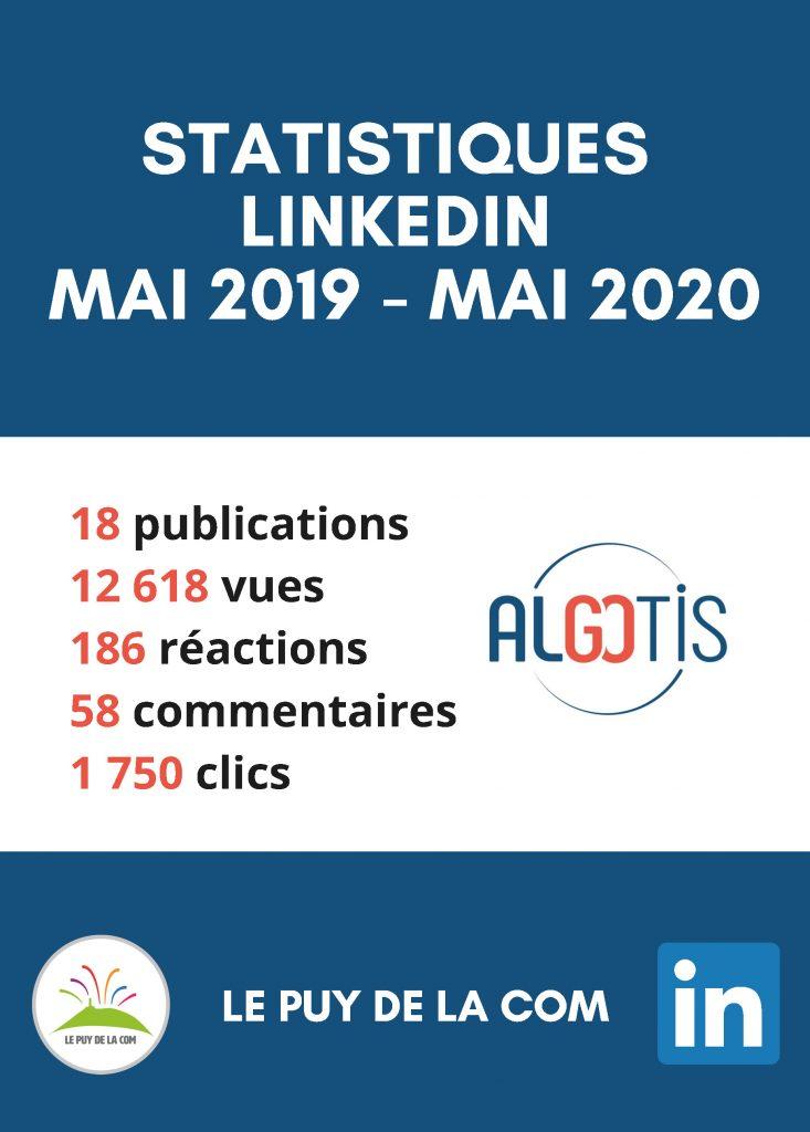 statistiques Linkedin pour Algotis Centre de Formation Par Le Puy de la Com
