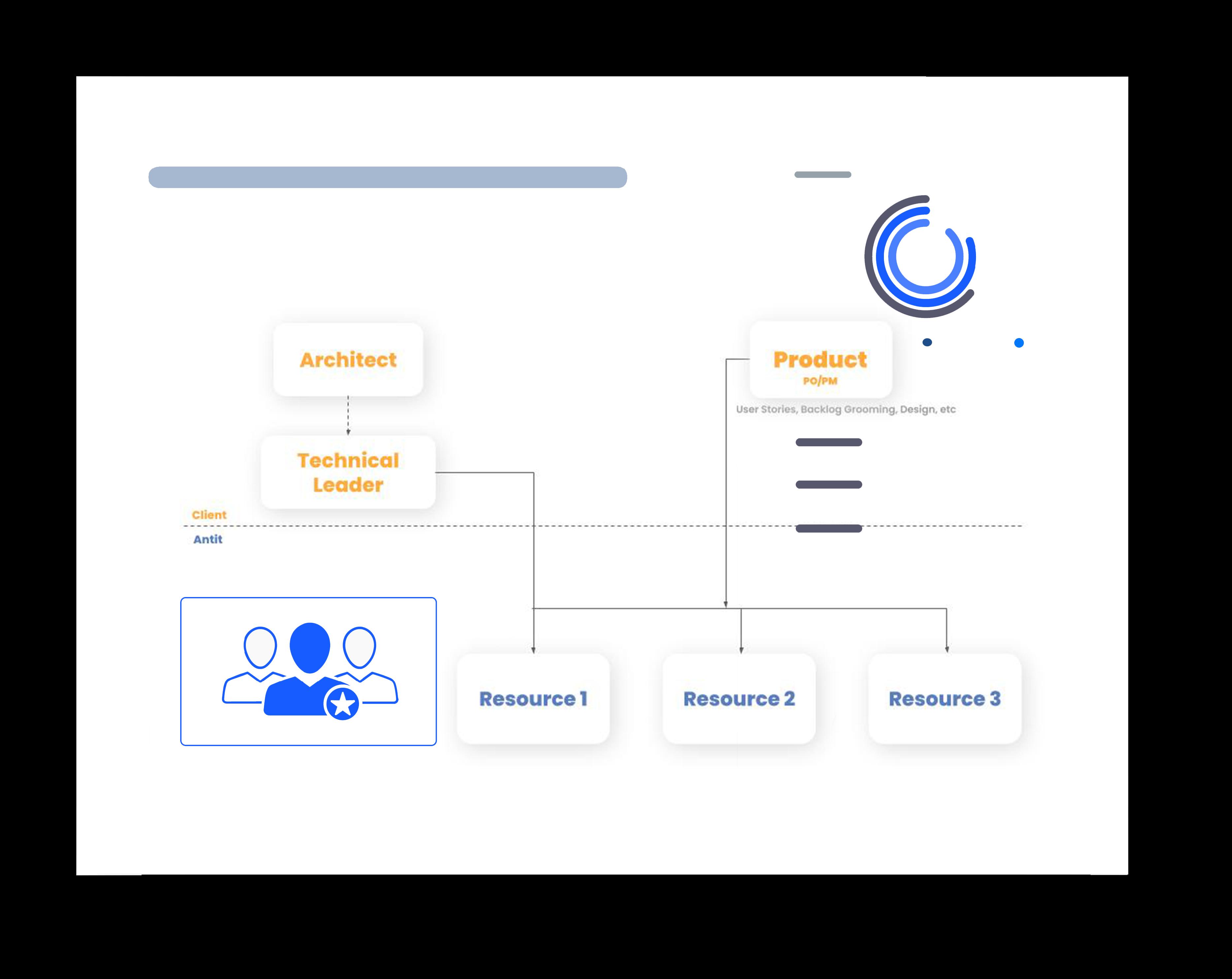 IT Staff Augmentation Framework