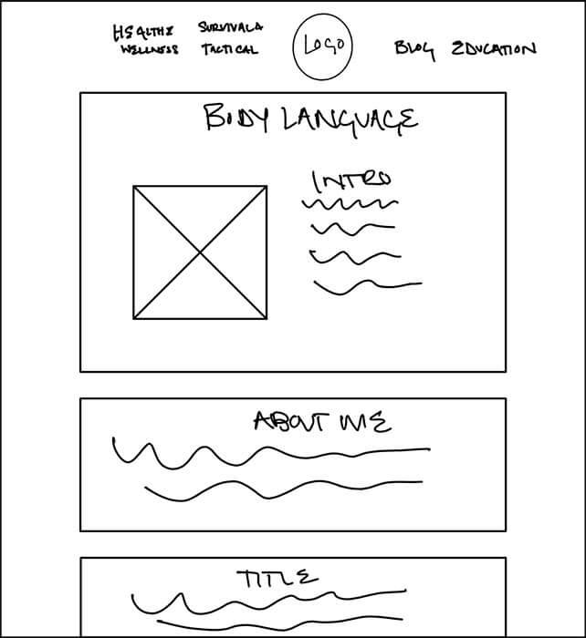 Desktop Body Language page wireframe