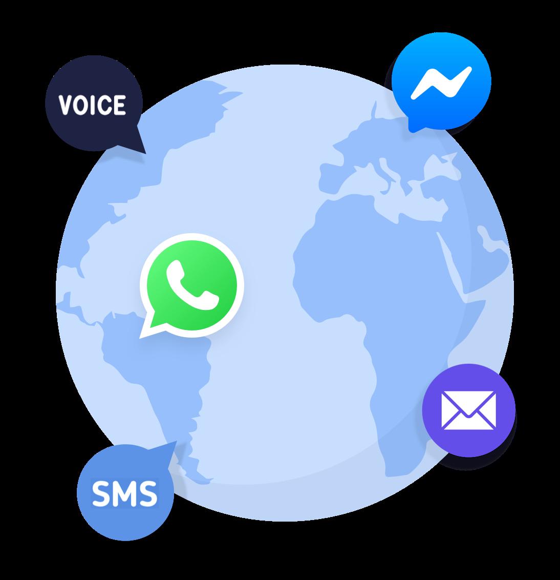 Global telecom services
