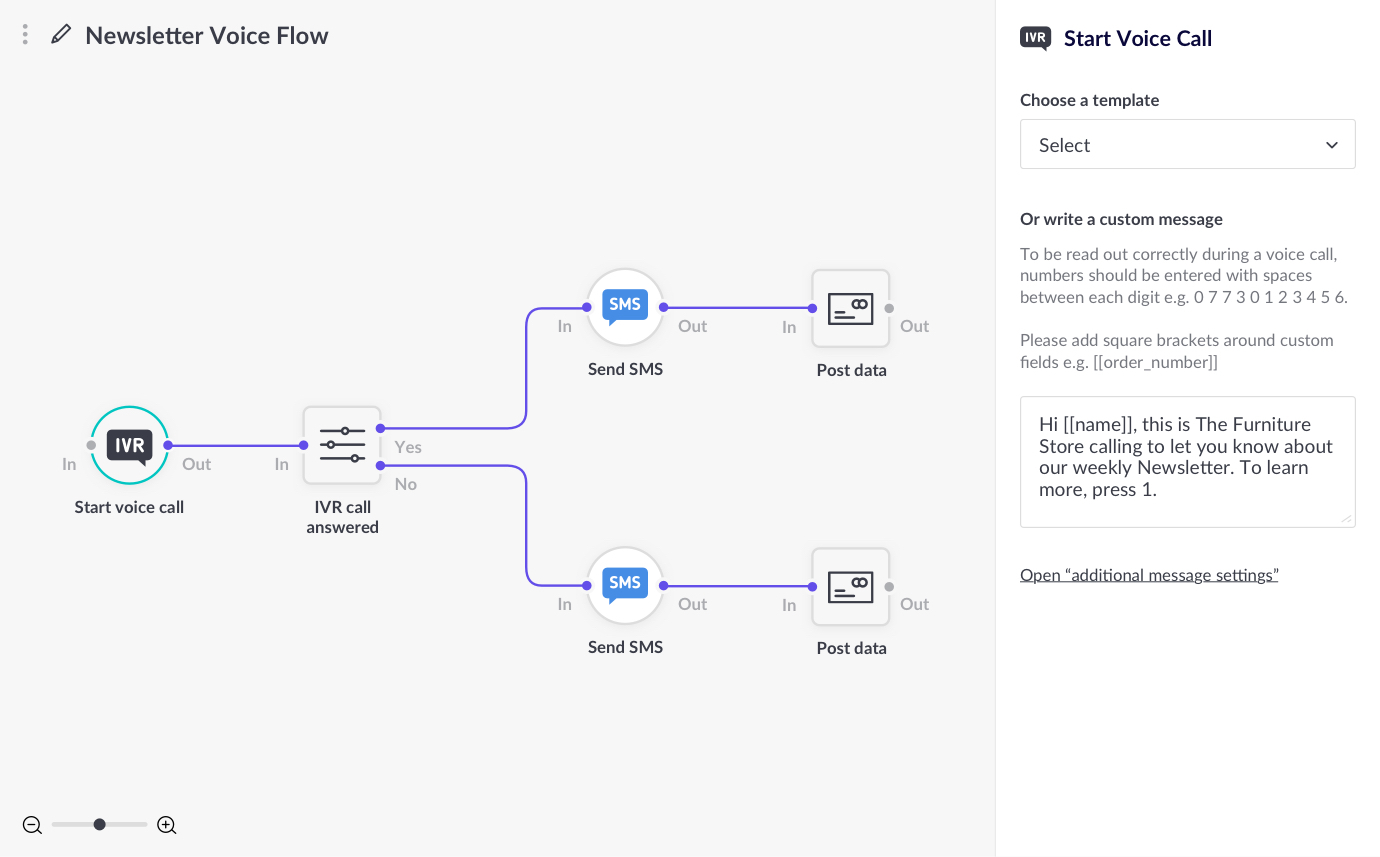 Example of a flow gathering interest for a weekly Newsletter via Voice and SMS