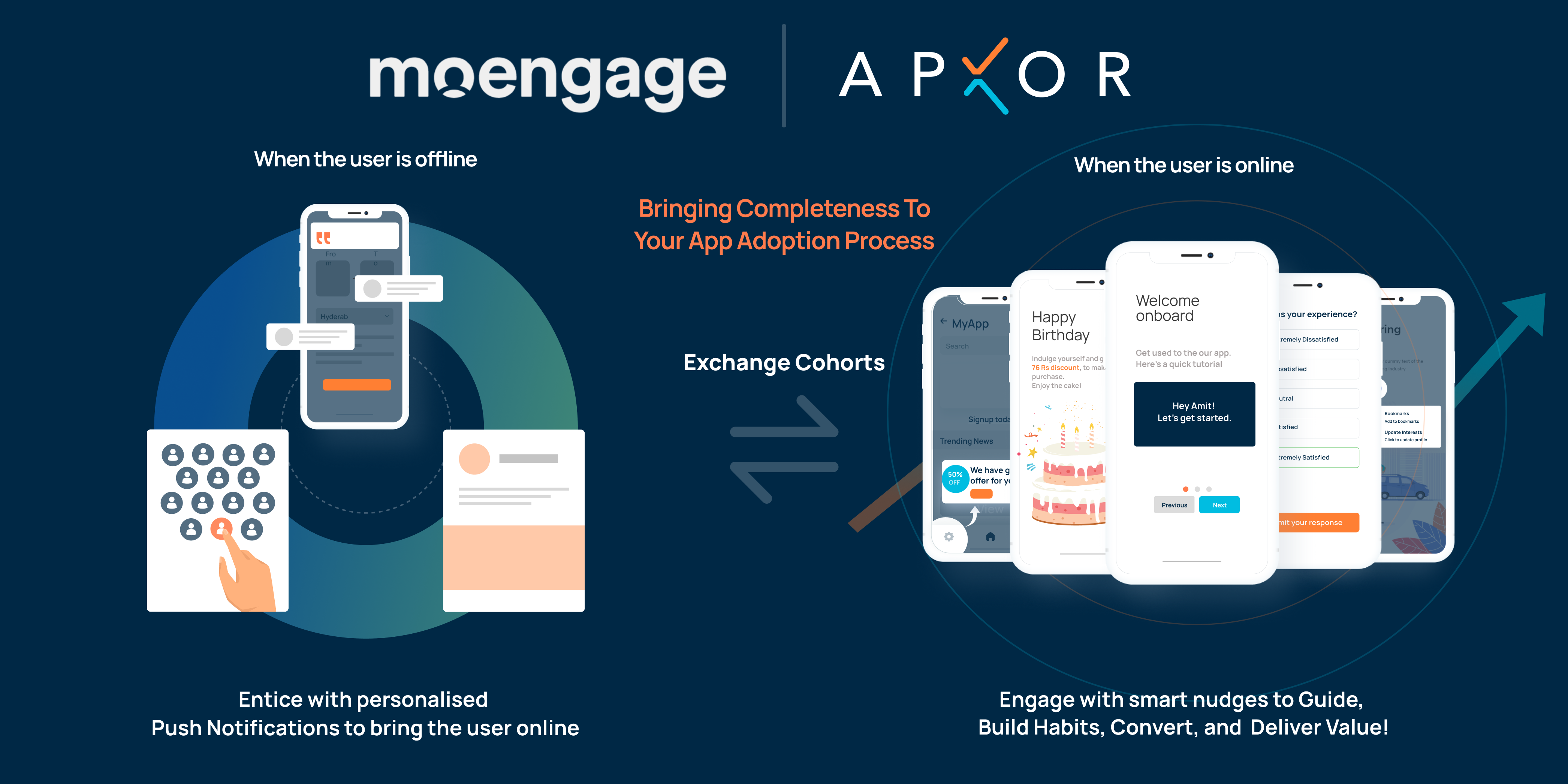 Apxor + MoEngage Partnership : Bring Completeness to Your App Adoption Process