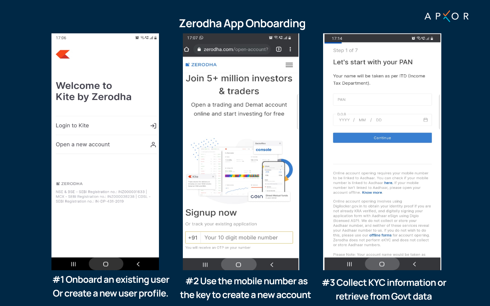 Zerodha app onboarding flow image by Apxor