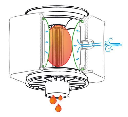 explication du brevet arcimboldo et de la nouvelle manière de presser une orange